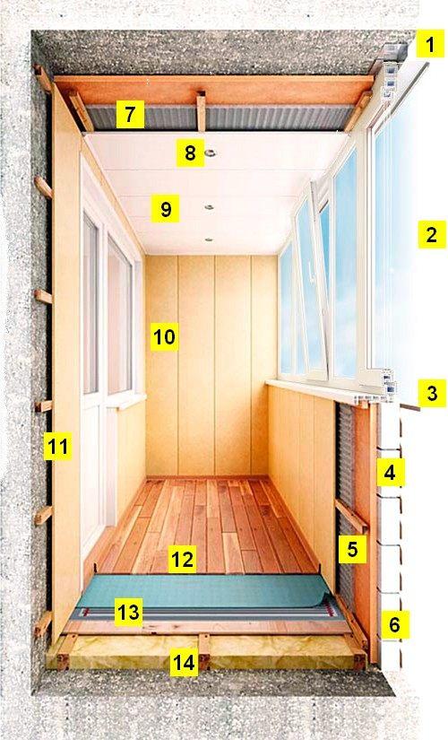 Отделка и утепление балкона схема