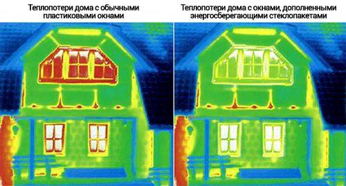 Окна в Энергоэффективный дом