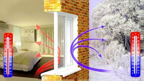 вентиляция окна